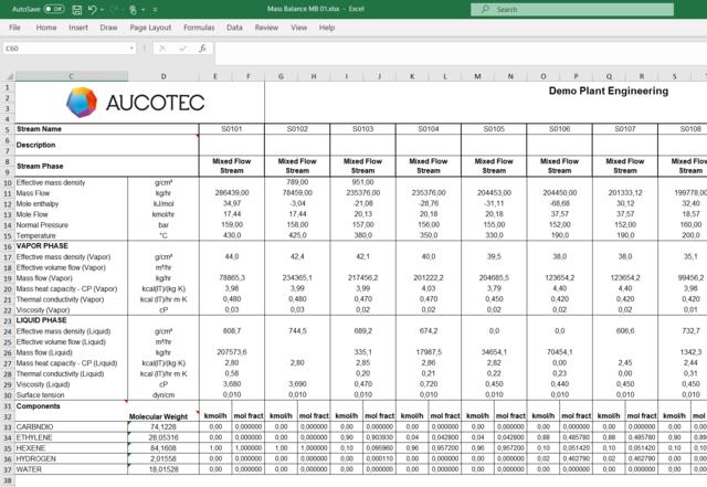Automatische Datasheets sparen Handarbeit und Übertragungsfehler: Mit EB landen Simulationsergebnisse direkt in passenden Datenblatt-Vorlagen. (Beispiel: Ergebnisse einer Wärme- & Materialbilanz-Berechnung) Oder (kürzer): Automatisch generiertes Datenblatt aus einer Wärme- und Materialbilanz-Berechnung: So spart EB Handarbeit und Übertragungsfehler (Bild: AUCOTEC AG)