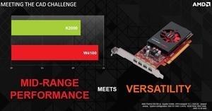 AMD W4100